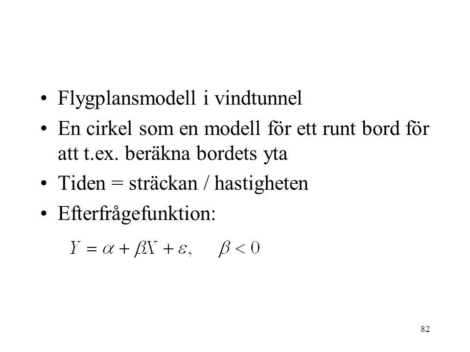 82 Flygplansmodell i vindtunnel En cirkel som en modell för ett runt bord för att t.ex. beräkna bordets yta Tiden = sträckan / hastigheten Efterfrågef