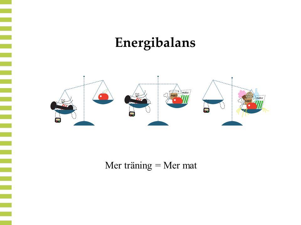 Energibalans Mer träning = Mer mat