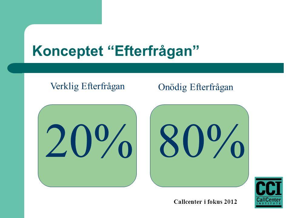 Callcenter i fokus 2012 Konceptet Efterfrågan Verklig Efterfrågan Onödig Efterfrågan 20%80%