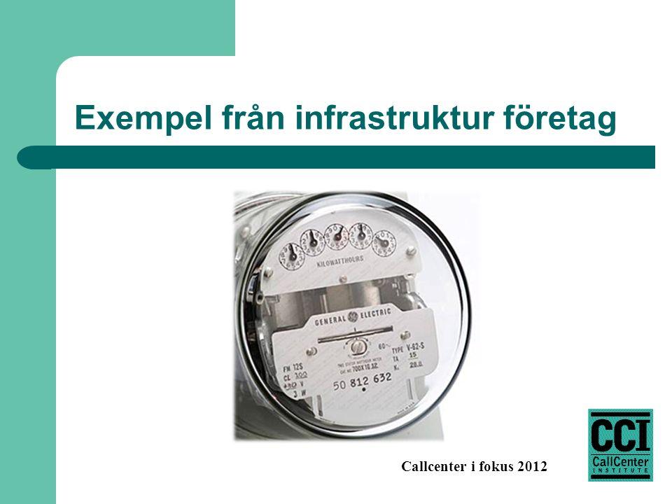 Callcenter i fokus 2012 Exempel från infrastruktur företag