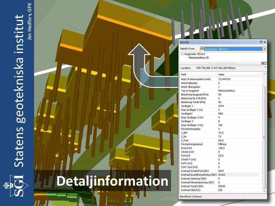 Statens geotekniska institut Detaljinformation Jim Hedfors, GPK