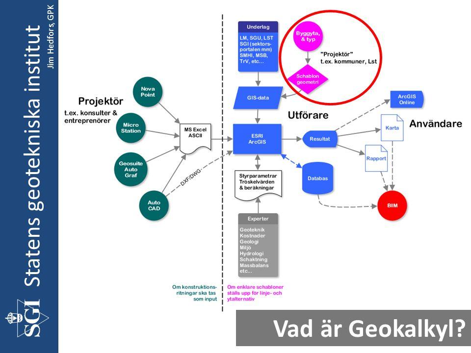 Statens geotekniska institut Vad är Geokalkyl Jim Hedfors, GPK