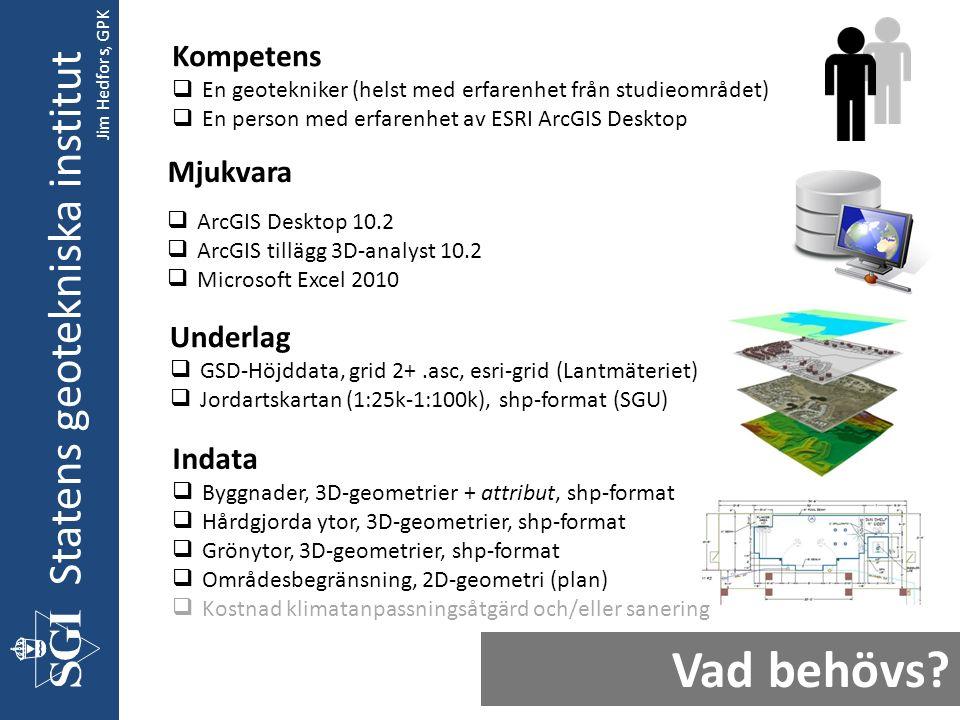 Statens geotekniska institut Vad behövs.