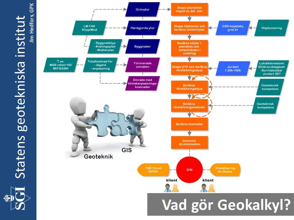 Statens geotekniska institut Vad gör Geokalkyl Geoteknik GIS Jim Hedfors, GPK