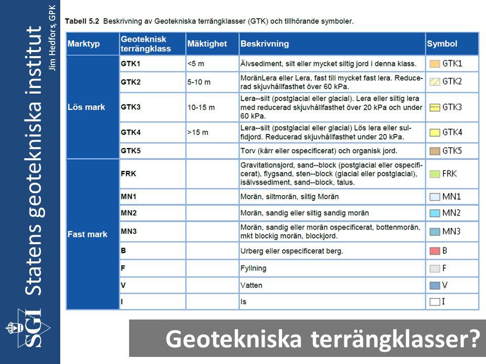 Statens geotekniska institut Geotekniska terrängklasser Jim Hedfors, GPK