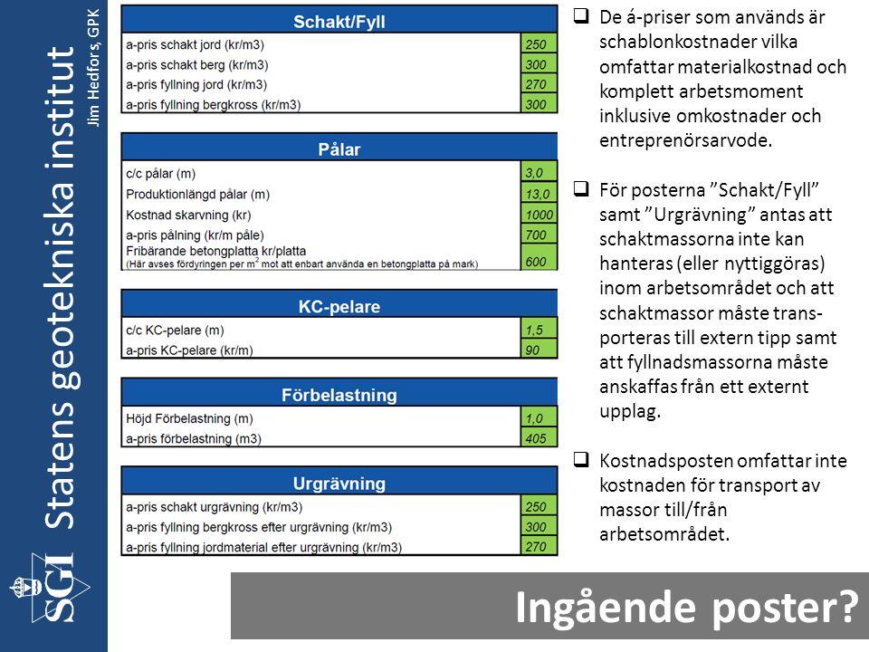 Statens geotekniska institut Ingående poster.