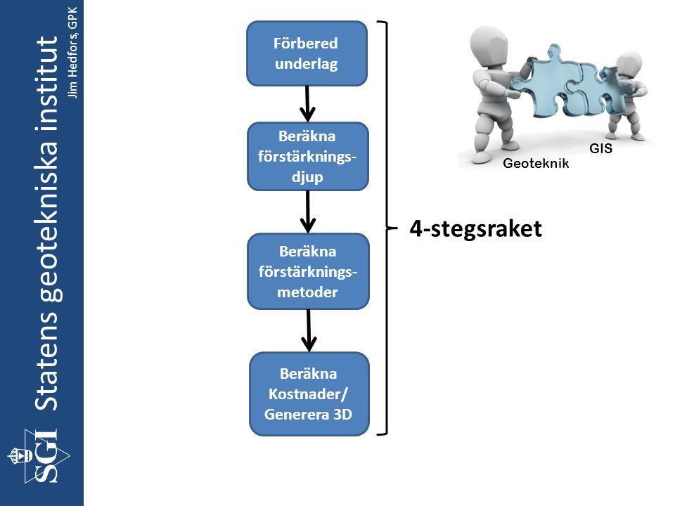 Statens geotekniska institut Geoteknik GIS 4-stegsraket Förbered underlag Beräkna förstärknings- djup Beräkna Kostnader/ Generera 3D Beräkna förstärknings- metoder Jim Hedfors, GPK