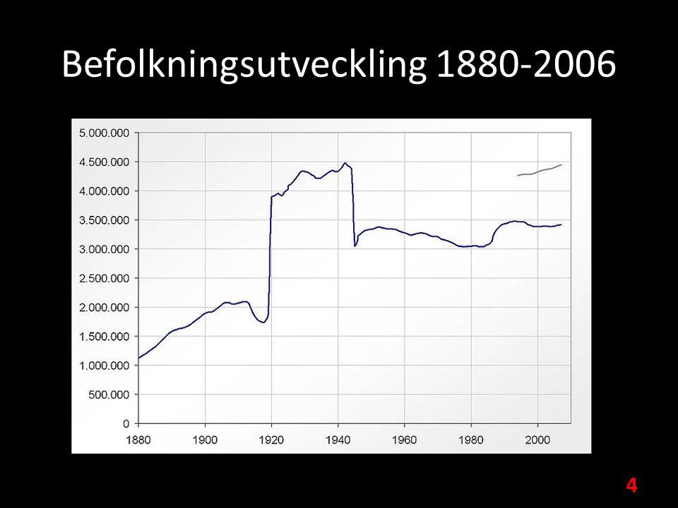 Befolkningsutveckling 1880-2006 4