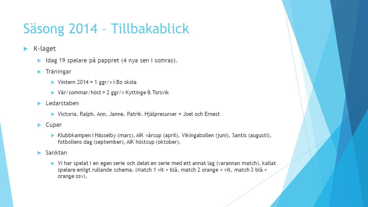 Säsong 2014 – Tillbakablick  K-laget  Idag 19 spelare på pappret (4 nya sen i somras).  Träningar  Vintern 2014 = 1 ggr/v i Bo skola  Vår/sommar/