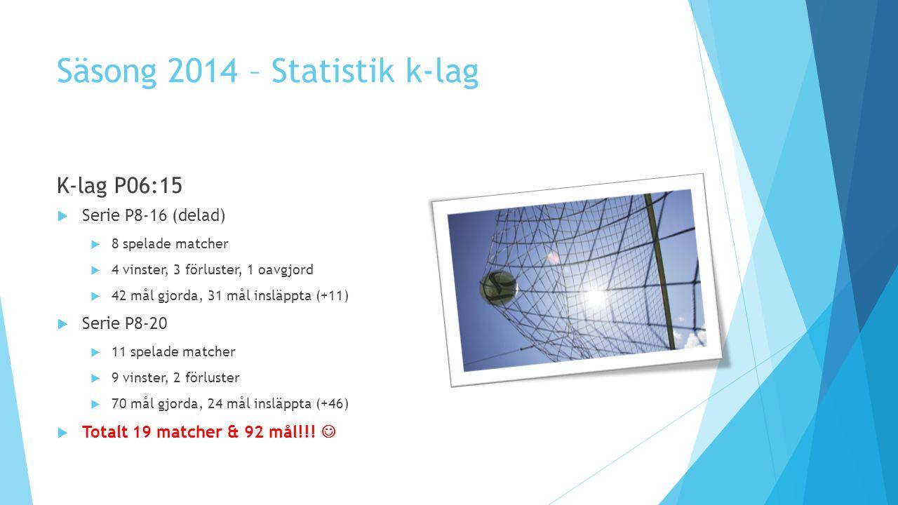 Säsong 2014 – Statistik k-lag K-lag P06:15  Serie P8-16 (delad)  8 spelade matcher  4 vinster, 3 förluster, 1 oavgjord  42 mål gjorda, 31 mål insl