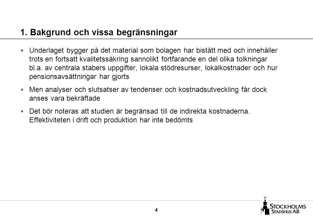 15 Stockholm Parkering har minskat de indirekta kostnaderna med 1,27 MSEK Utfall 2005Utfall 2006 Indirekta kostnader KSEK Andel av operativa kostnader % Indirekta kostnader KSEK Andel av operativa kostnader % Administration –Företagsledning –Personal –Ekonomi –IT –Övrig adm.