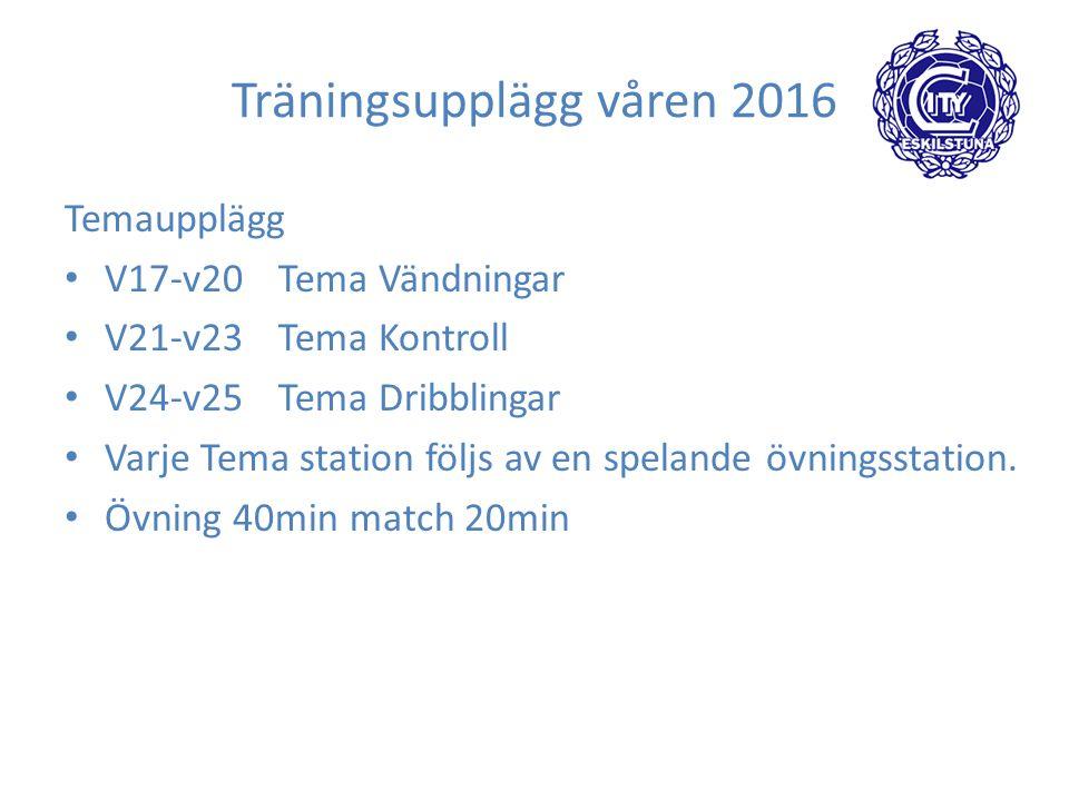 Träningsupplägg våren 2016 Temaupplägg V17-v20Tema Vändningar V21-v23Tema Kontroll V24-v25Tema Dribblingar Varje Tema station följs av en spelande övningsstation.
