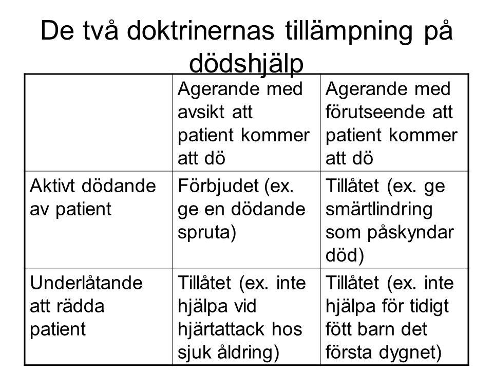 De två doktrinernas tillämpning på dödshjälp Agerande med avsikt att patient kommer att dö Agerande med förutseende att patient kommer att dö Aktivt d