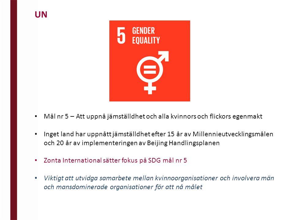 UN Mål nr 5 – Att uppnå jämställdhet och alla kvinnors och flickors egenmakt Inget land har uppnått jämställdhet efter 15 år av Millennieutvecklingsmå
