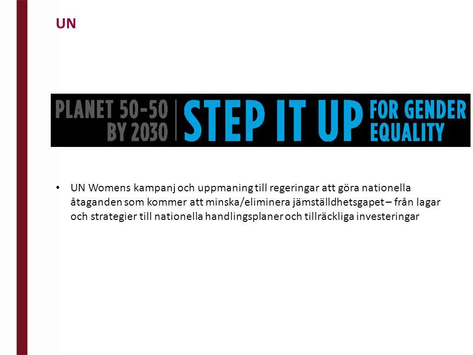 UN UN Womens kampanj och uppmaning till regeringar att göra nationella åtaganden som kommer att minska/eliminera jämställdhetsgapet – från lagar och s
