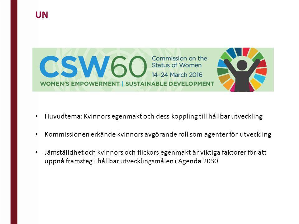 UN Huvudtema: Kvinnors egenmakt och dess koppling till hållbar utveckling Kommissionen erkände kvinnors avgörande roll som agenter för utveckling Jäms