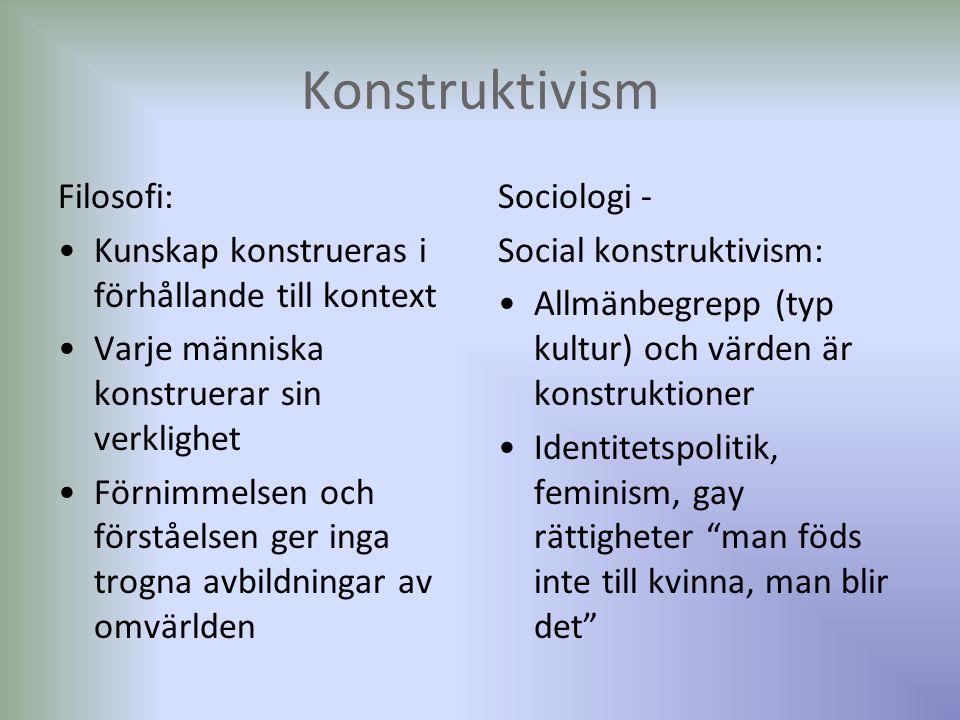 Konstruktivism Filosofi: Kunskap konstrueras i förhållande till kontext Varje människa konstruerar sin verklighet Förnimmelsen och förståelsen ger inga trogna avbildningar av omvärlden Sociologi - Social konstruktivism: Allmänbegrepp (typ kultur) och värden är konstruktioner Identitetspolitik, feminism, gay rättigheter man föds inte till kvinna, man blir det