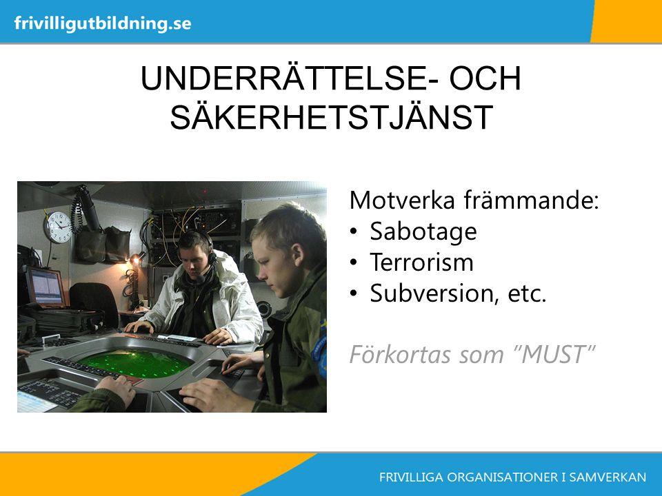 UNDERRÄTTELSE- OCH SÄKERHETSTJÄNST Motverka främmande: Sabotage Terrorism Subversion, etc.