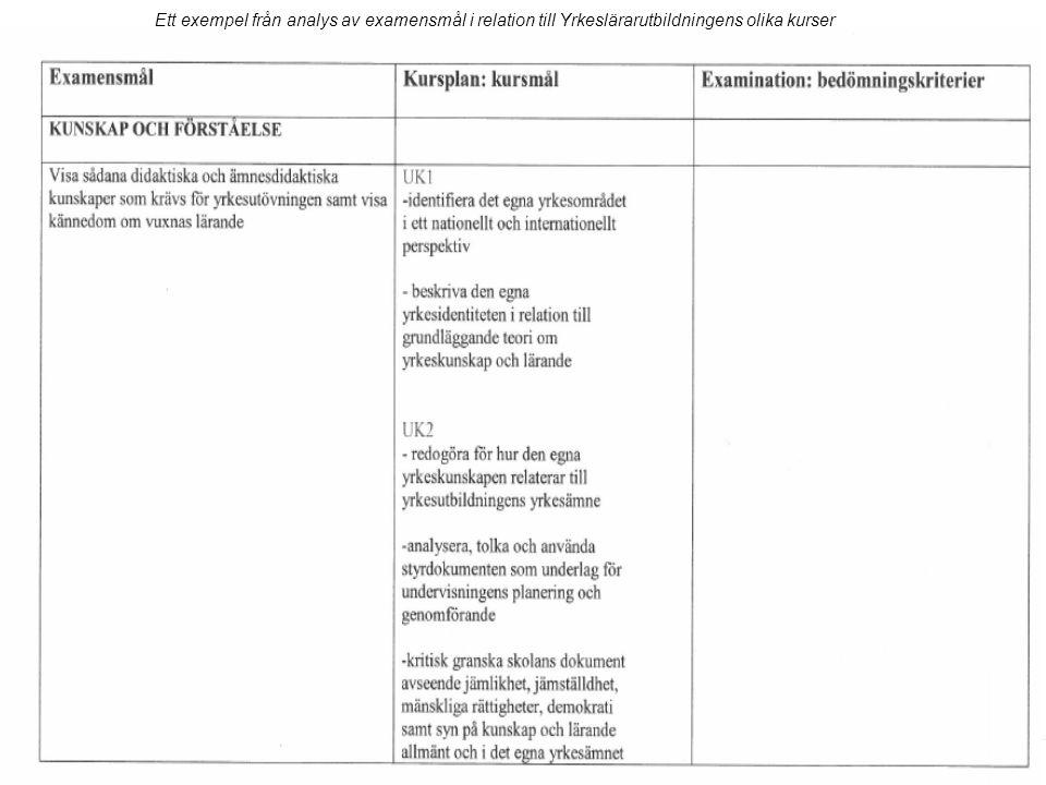 5 Ett exempel från analys av examensmål i relation till Yrkeslärarutbildningens olika kurser