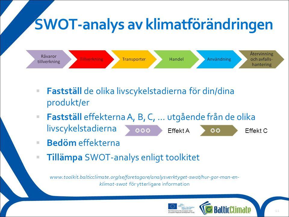 11 SWOT-analys av klimatförändringen  Fastställ de olika livscykelstadierna för din/dina produkt/er  Fastställ effekterna A, B, C, … utgående från de olika livscykelstadierna  Bedöm effekterna  Tillämpa SWOT-analys enligt toolkitet www.toolkit.balticclimate.org/se/foretagare/analysverktyget-swot/hur-gor-man-en- klimat-swot för ytterligare information Effekt A Effekt C