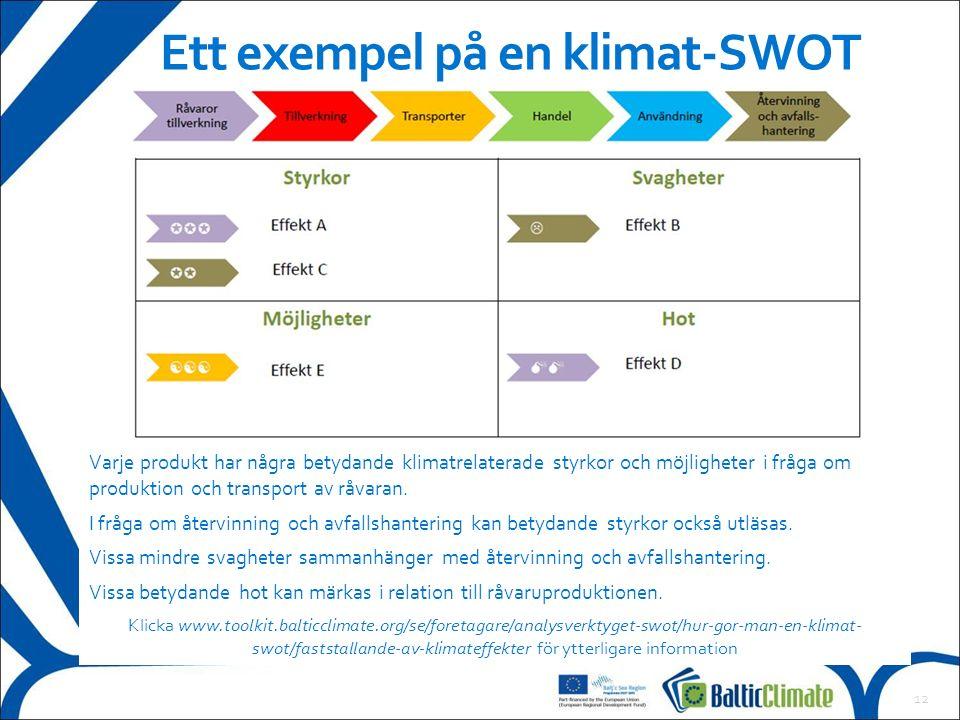 12 Ett exempel på en klimat-SWOT Klicka www.toolkit.balticclimate.org/se/foretagare/analysverktyget-swot/hur-gor-man-en-klimat- swot/faststallande-av-klimateffekter för ytterligare information Varje produkt har några betydande klimatrelaterade styrkor och möjligheter i fråga om produktion och transport av råvaran.
