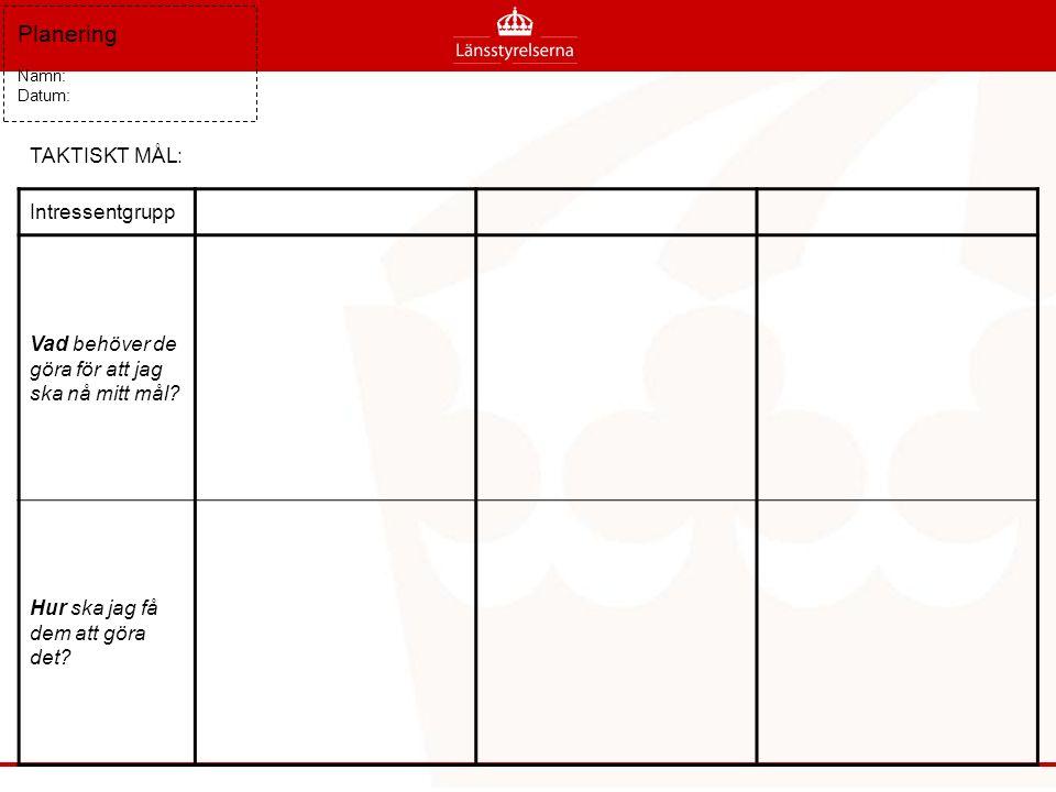 Planering Namn: Datum: TAKTISKT MÅL: Intressentgrupp Vad behöver de göra för att jag ska nå mitt mål.