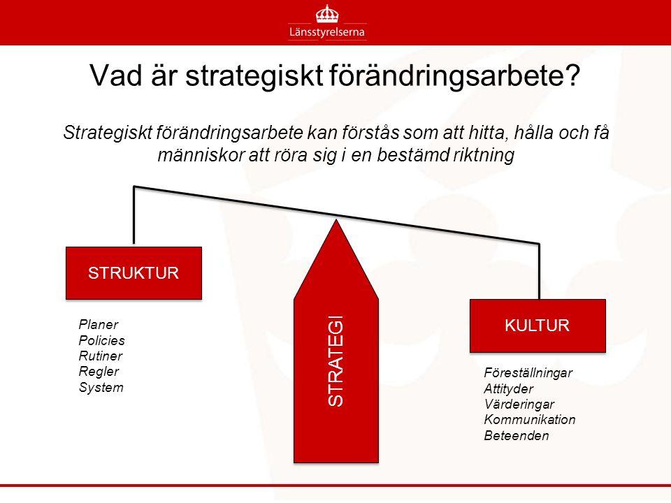 Vad är strategiskt förändringsarbete.