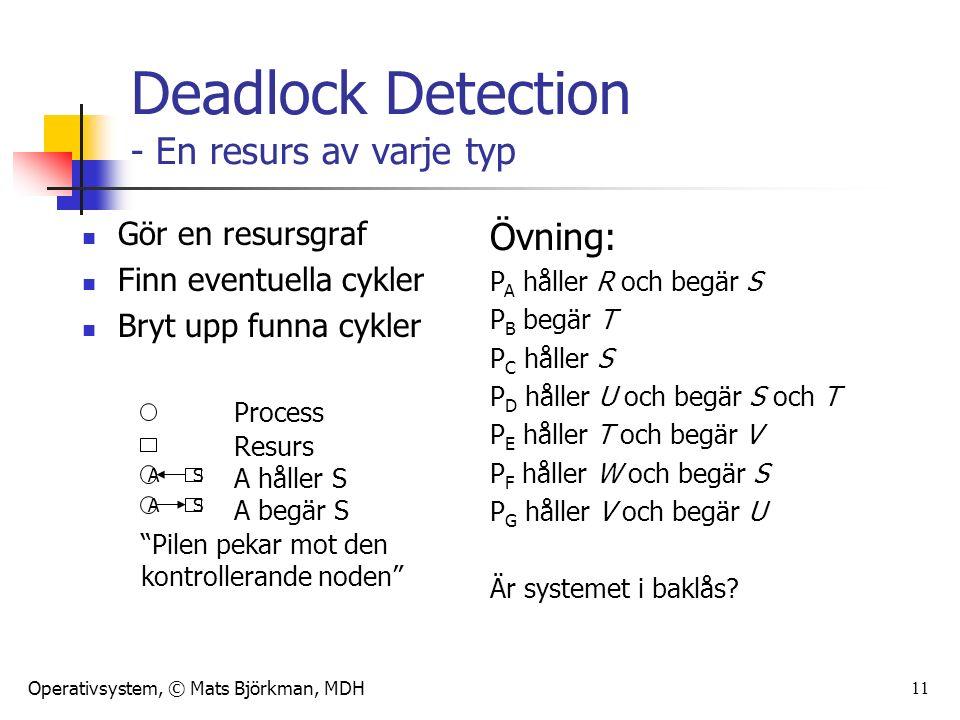 Operativsystem, © Mats Björkman, MDH 11 Deadlock Detection - En resurs av varje typ Gör en resursgraf Finn eventuella cykler Bryt upp funna cykler Övning: P A håller R och begär S P B begär T P C håller S P D håller U och begär S och T P E håller T och begär V P F håller W och begär S P G håller V och begär U Är systemet i baklås.