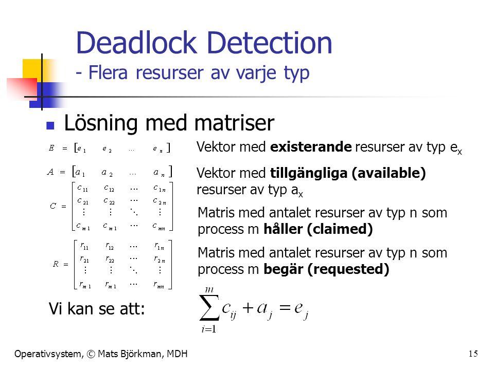 Operativsystem, © Mats Björkman, MDH 15 Lösning med matriser Vektor med existerande resurser av typ e x Vektor med tillgängliga (available) resurser av typ a x Matris med antalet resurser av typ n som process m håller (claimed) Matris med antalet resurser av typ n som process m begär (requested) Vi kan se att: Deadlock Detection - Flera resurser av varje typ