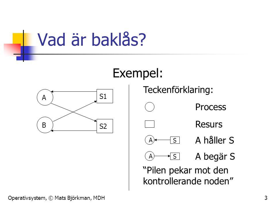 Operativsystem, © Mats Björkman, MDH 24 Exempel med en typ av resurs: 72C 42B 93A MaxHarProc Ledigt: 3 Initialt tillstånd SÄKERT.