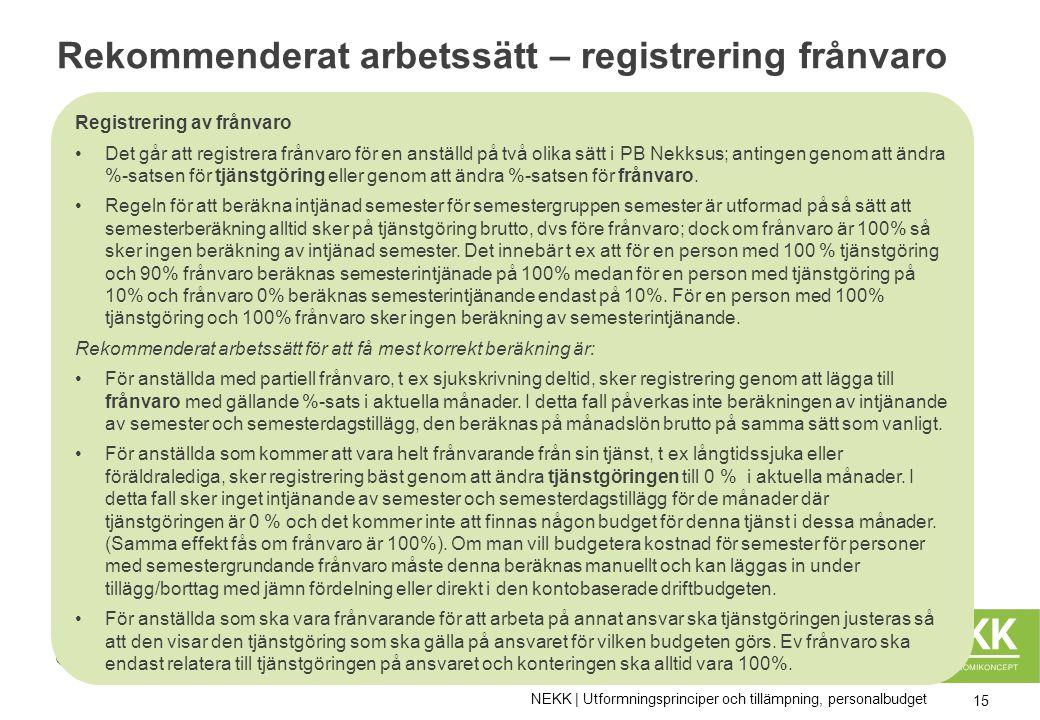 Rekommenderat arbetssätt – registrering frånvaro Registrering av frånvaro Det går att registrera frånvaro för en anställd på två olika sätt i PB Nekksus; antingen genom att ändra %-satsen för tjänstgöring eller genom att ändra %-satsen för frånvaro.