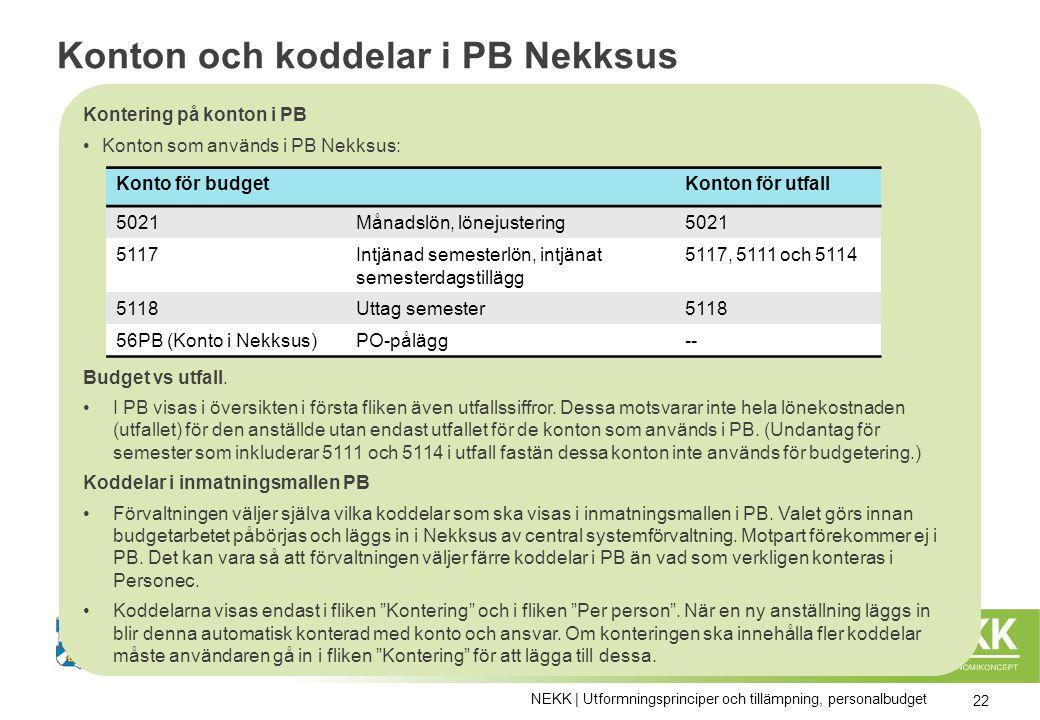 Konton och koddelar i PB Nekksus Kontering på konton i PB Konton som används i PB Nekksus: Budget vs utfall.