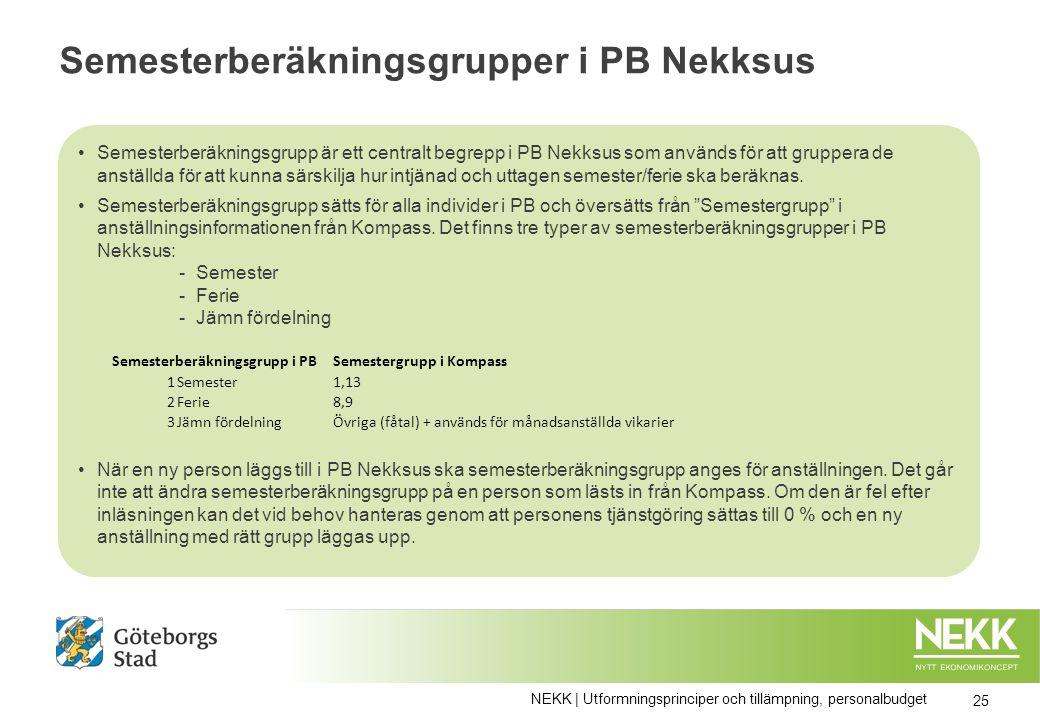 Semesterberäkningsgrupper i PB Nekksus Semesterberäkningsgrupp är ett centralt begrepp i PB Nekksus som används för att gruppera de anställda för att kunna särskilja hur intjänad och uttagen semester/ferie ska beräknas.