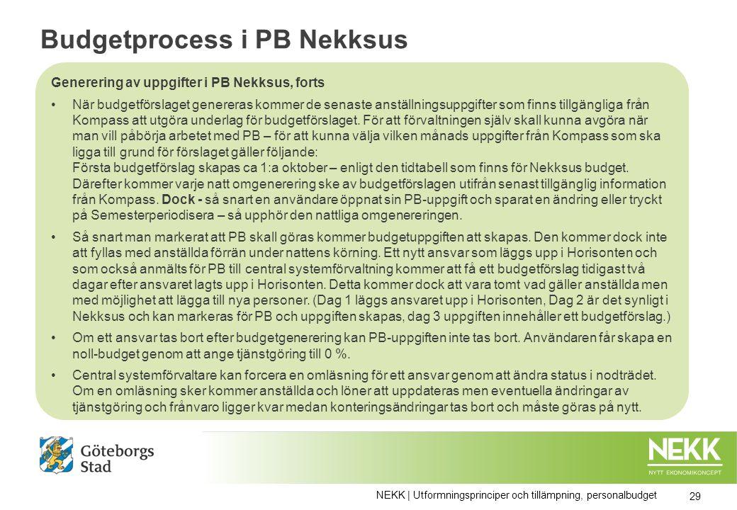 Budgetprocess i PB Nekksus Generering av uppgifter i PB Nekksus, forts När budgetförslaget genereras kommer de senaste anställningsuppgifter som finns tillgängliga från Kompass att utgöra underlag för budgetförslaget.