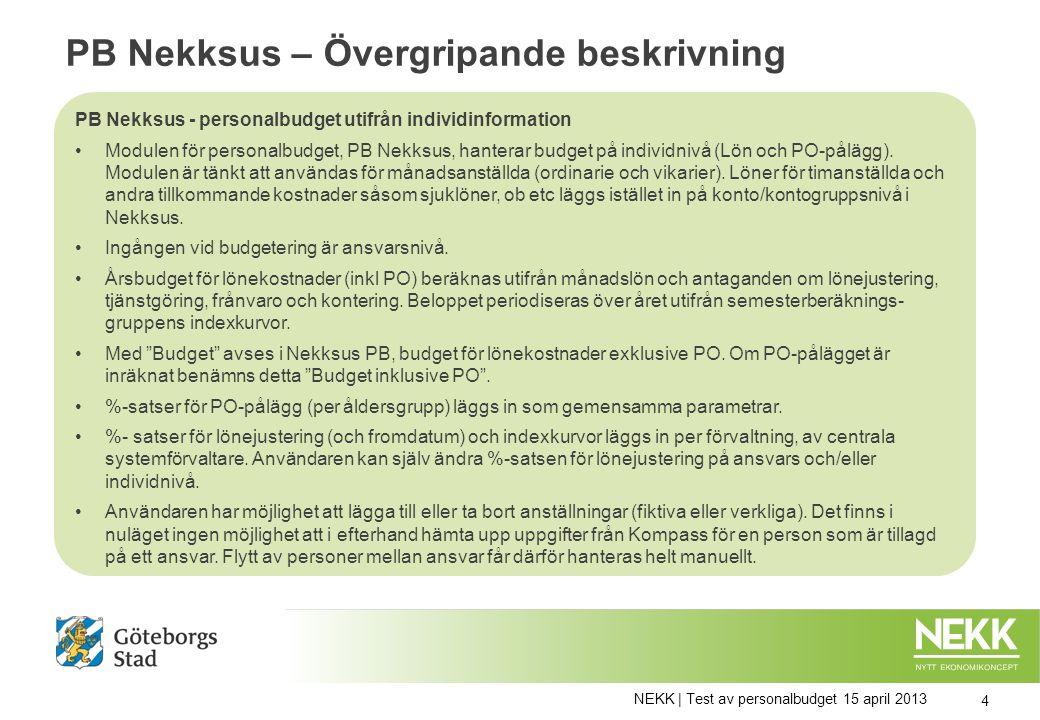 PB Nekksus – Övergripande beskrivning, forts PB Nekksus - personalbudget utifrån individinformation, forts Användaren får ett budgetförslag för ansvaret som baseras på anställningsinformation i Kompass.