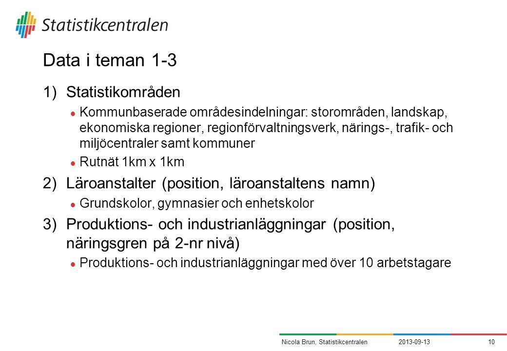 Data i teman 1-3 1)Statistikområden Kommunbaserade områdesindelningar: storområden, landskap, ekonomiska regioner, regionförvaltningsverk, närings-, trafik- och miljöcentraler samt kommuner Rutnät 1km x 1km 2)Läroanstalter (position, läroanstaltens namn) Grundskolor, gymnasier och enhetskolor 3)Produktions- och industrianläggningar (position, näringsgren på 2-nr nivå) Produktions- och industrianläggningar med över 10 arbetstagare 2013-09-1310Nicola Brun, Statistikcentralen