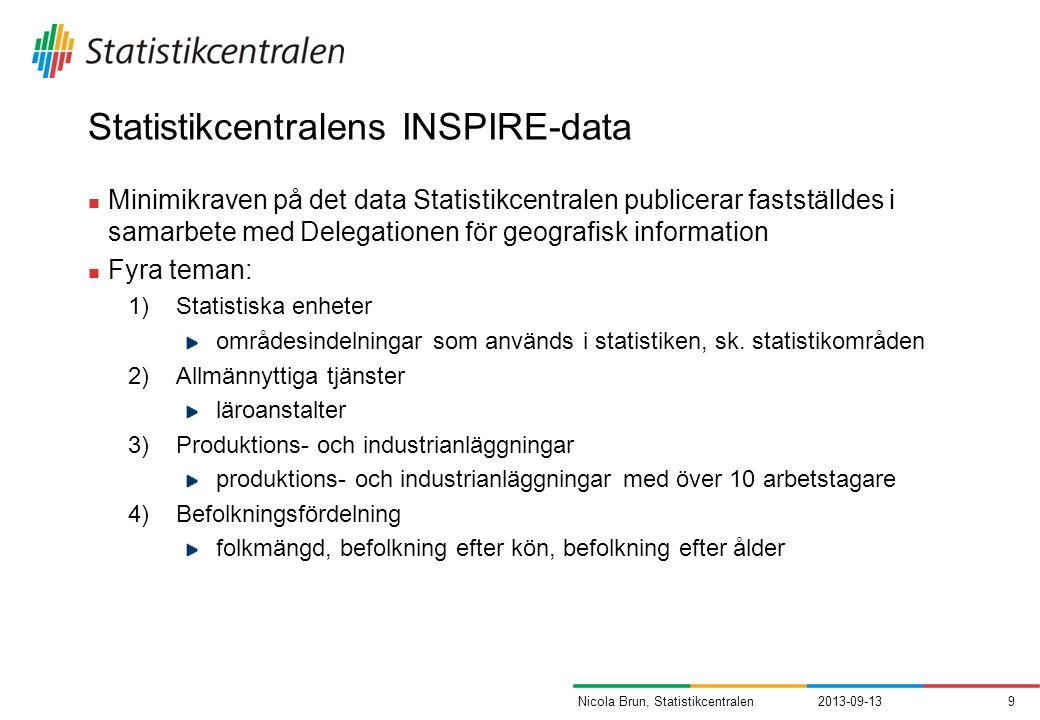 Statistikcentralens INSPIRE-data Minimikraven på det data Statistikcentralen publicerar fastställdes i samarbete med Delegationen för geografisk information Fyra teman: 1)Statistiska enheter områdesindelningar som används i statistiken, sk.