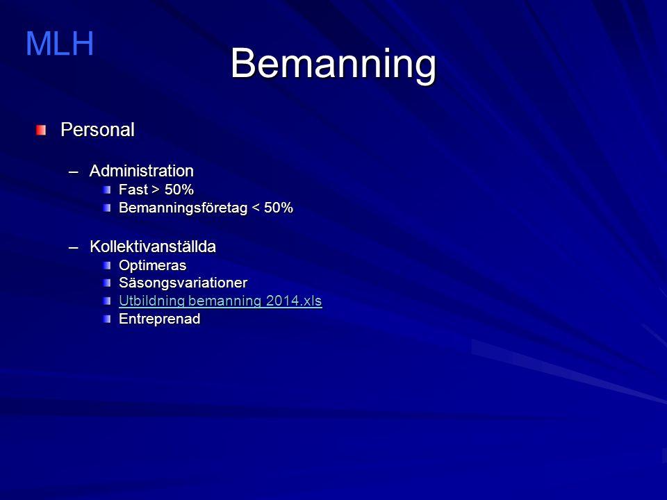 Bemanning Personal –Administration Fast > 50% Bemanningsföretag < 50% –Kollektivanställda OptimerasSäsongsvariationer Utbildning bemanning 2014.xls Utbildning bemanning 2014.xlsEntreprenad MLH