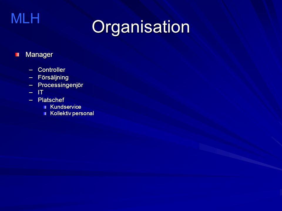 Organisation Manager –Controller –Försäljning –Processingenjör –IT –Platschef Kundservice Kollektiv personal MLH