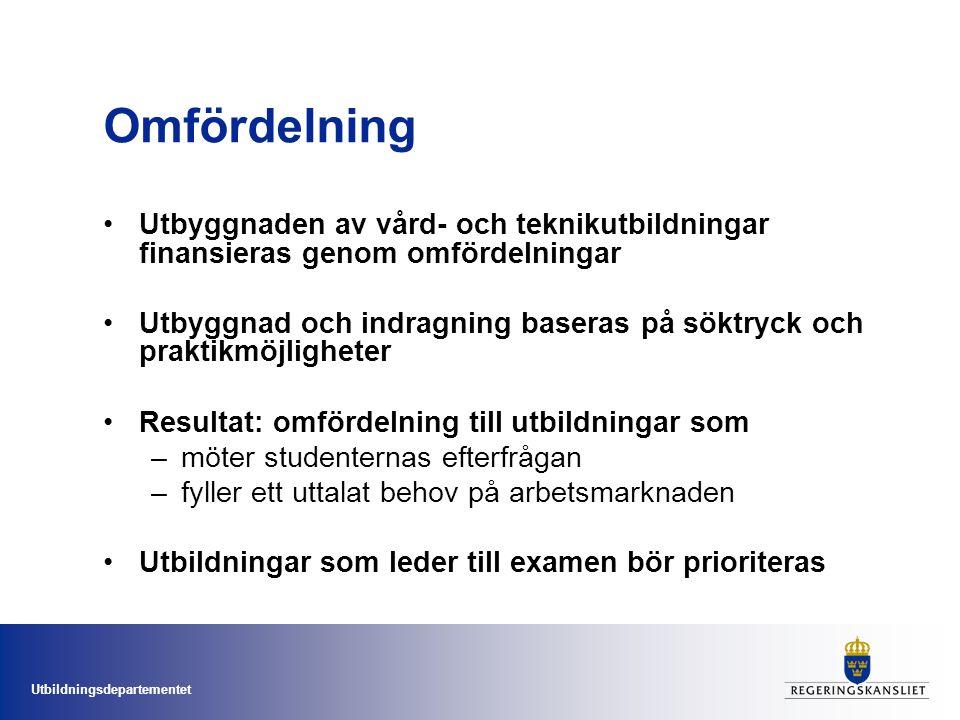 Utbildningsdepartementet Omfördelning Utbyggnaden av vård- och teknikutbildningar finansieras genom omfördelningar Utbyggnad och indragning baseras på
