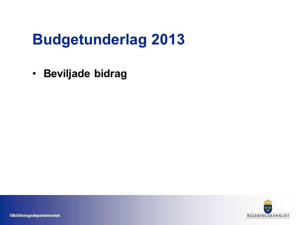 Utbildningsdepartementet Budgetunderlag 2013 Beviljade bidrag