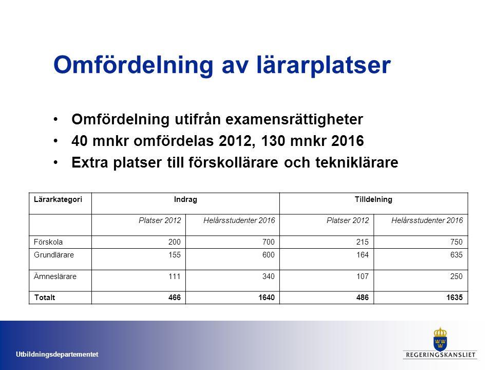 Utbildningsdepartementet Omfördelning av lärarplatser Omfördelning utifrån examensrättigheter 40 mnkr omfördelas 2012, 130 mnkr 2016 Extra platser til
