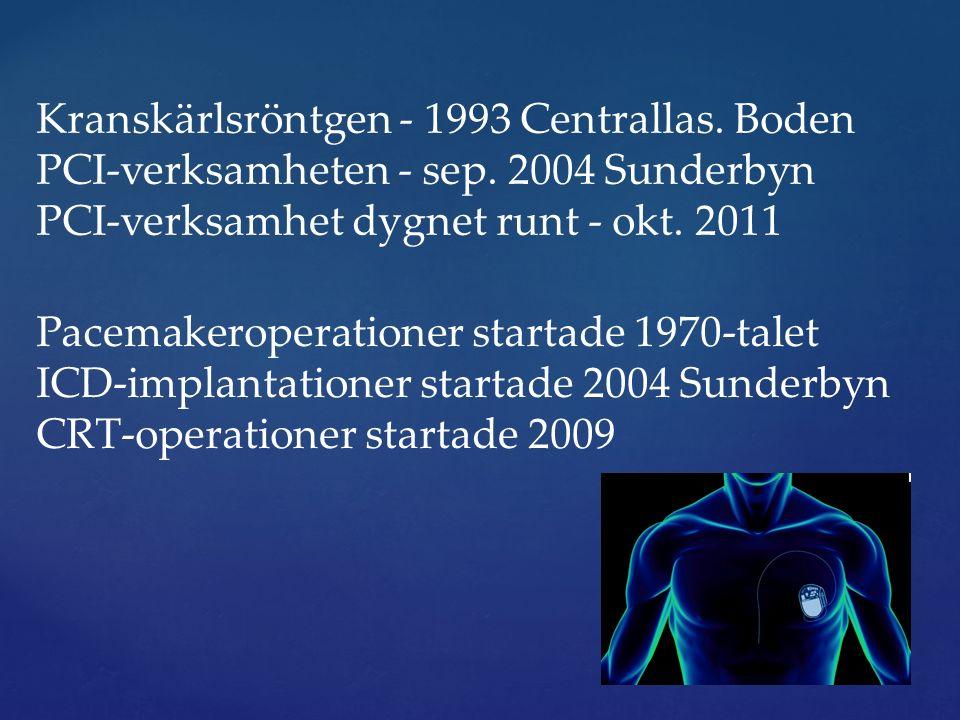 Kranskärlsröntgen - 1993 Centrallas. Boden PCI-verksamheten - sep.