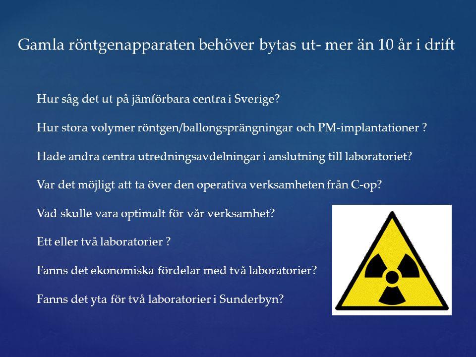 Gamla röntgenapparaten behöver bytas ut- mer än 10 år i drift Hur såg det ut på jämförbara centra i Sverige.