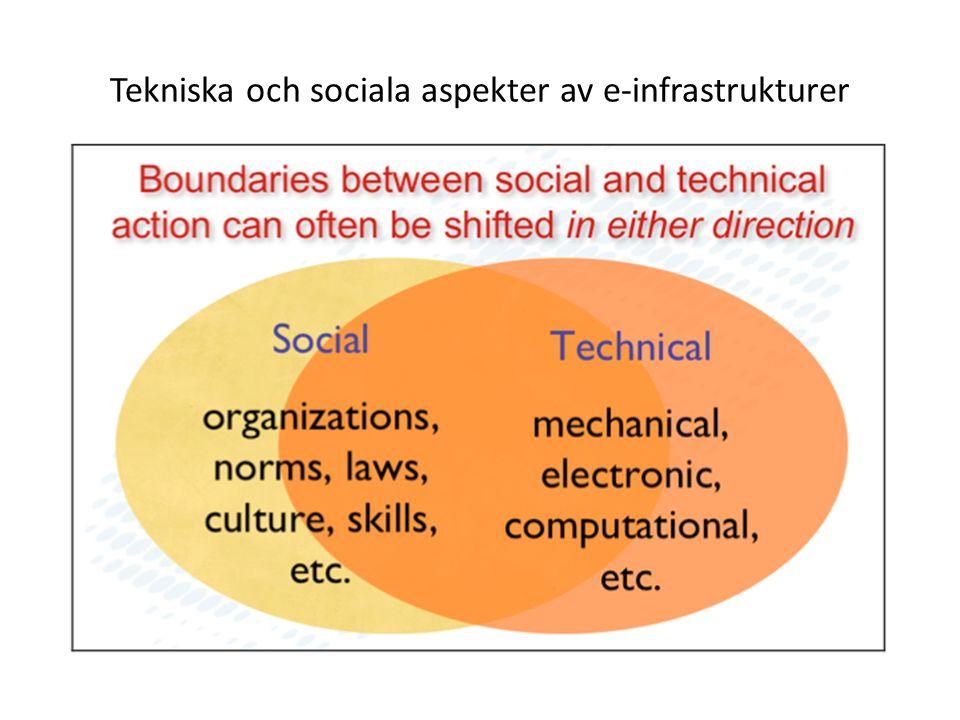 Utveckling av e-infrastrukturer utgör konsten att balansera det tekniska/sociala samt det lokala/globala