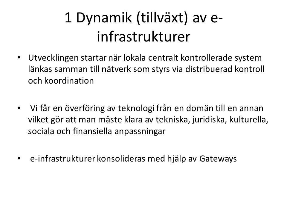 1 Dynamik (tillväxt) av e- infrastrukturer Utvecklingen startar när lokala centralt kontrollerade system länkas samman till nätverk som styrs via distribuerad kontroll och koordination Vi får en överföring av teknologi från en domän till en annan vilket gör att man måste klara av tekniska, juridiska, kulturella, sociala och finansiella anpassningar e-infrastrukturer konsolideras med hjälp av Gateways