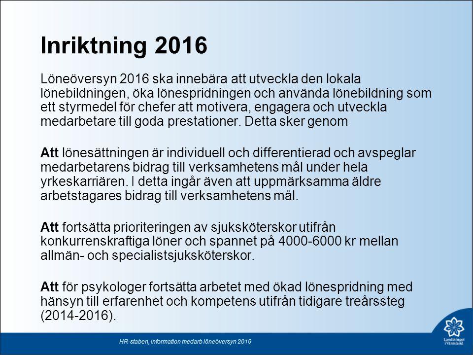 Inriktning 2016 Löneöversyn 2016 ska innebära att utveckla den lokala lönebildningen, öka lönespridningen och använda lönebildning som ett styrmedel f