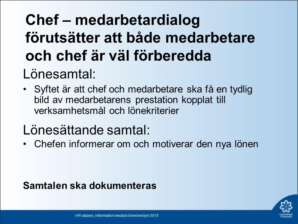 HR-staben, information medarb löneöversyn 2015 Chef – medarbetardialog förutsätter att både medarbetare och chef är väl förberedda Lönesamtal: Syftet