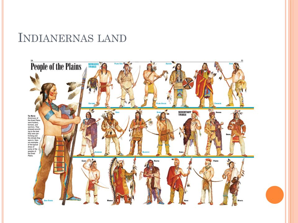 I NDIANERNAS LAND
