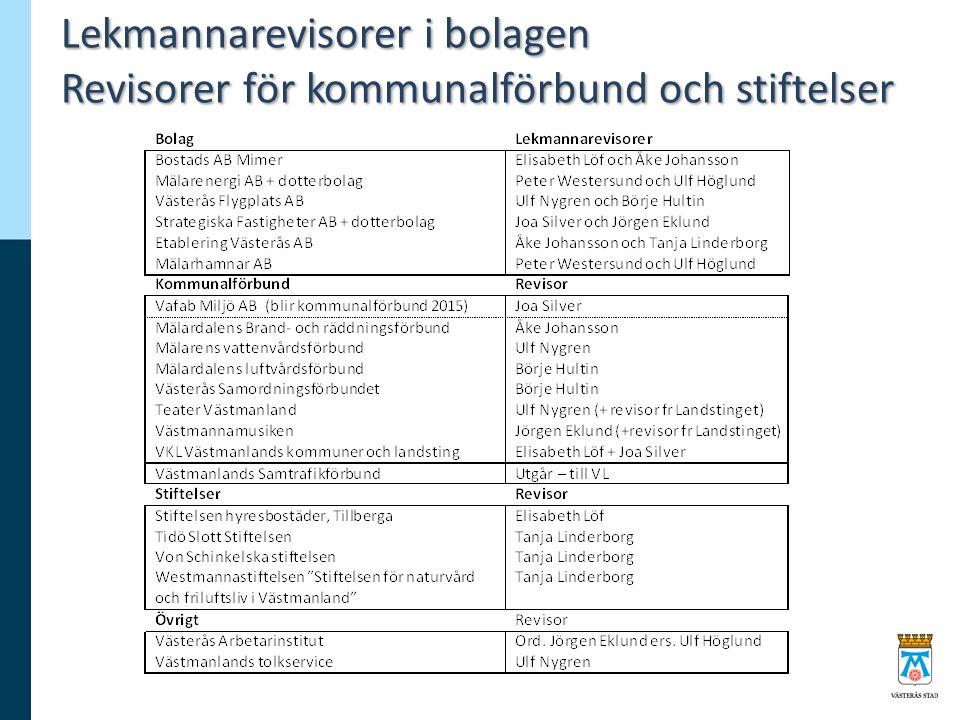Lekmannarevisorer i bolagen Revisorer för kommunalförbund och stiftelser